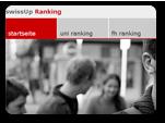SwissUp Ranking